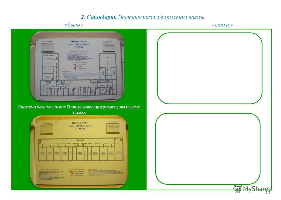 2. Стандарт. Эстетическое оформление школы 11 «было»«стало» Система безопасности: Планы эвакуаций размещены на всех этажах