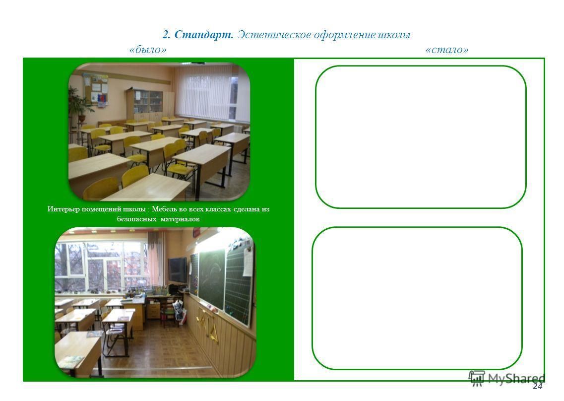 2. Стандарт. Эстетическое оформление школы 24 «было»«стало» Интерьер помещений школы : Мебель во всех классах сделана из безопасных материалов