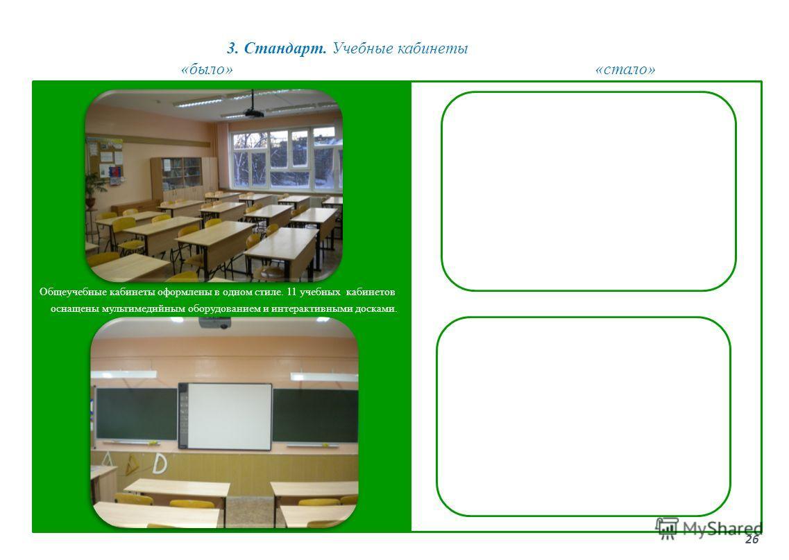 3. Стандарт. Учебные кабинеты 26 «было»«стало» Общеучебные кабинеты оформлены в одном стиле. 11 учебных кабинетов оснащены мультимедийным оборудованием и интерактивными досками.
