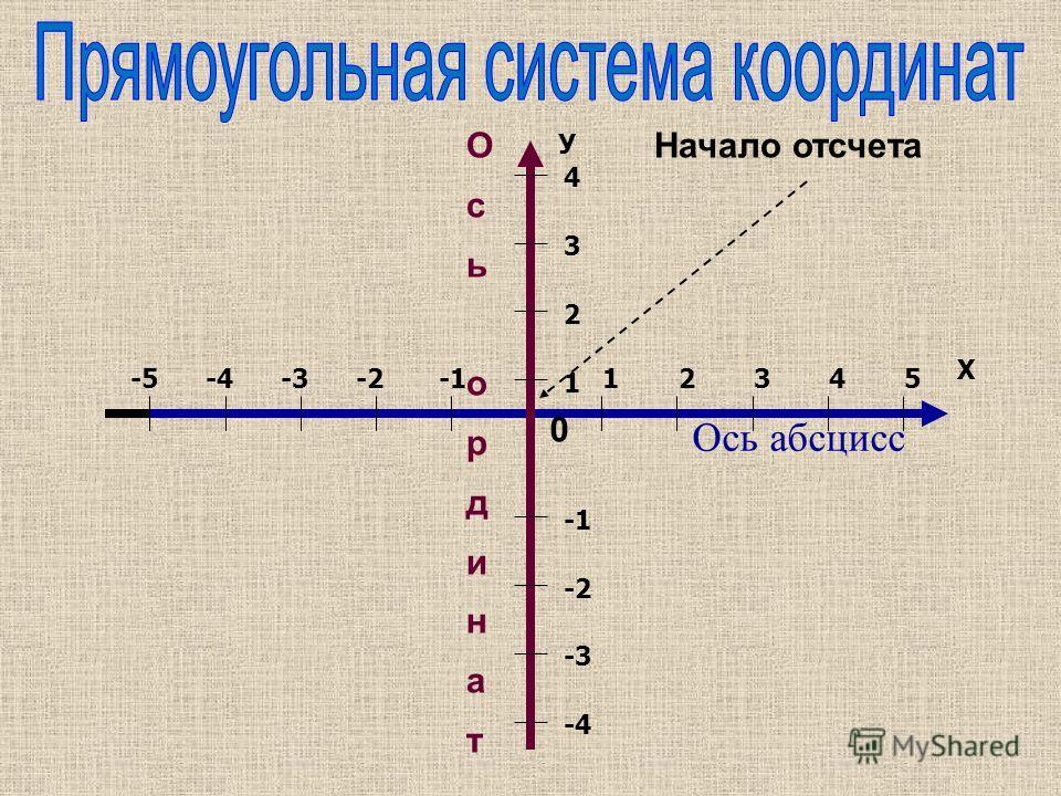 МКОУ СОШ 25 с УИОП г. Россоши Воронежской области х y 01 1