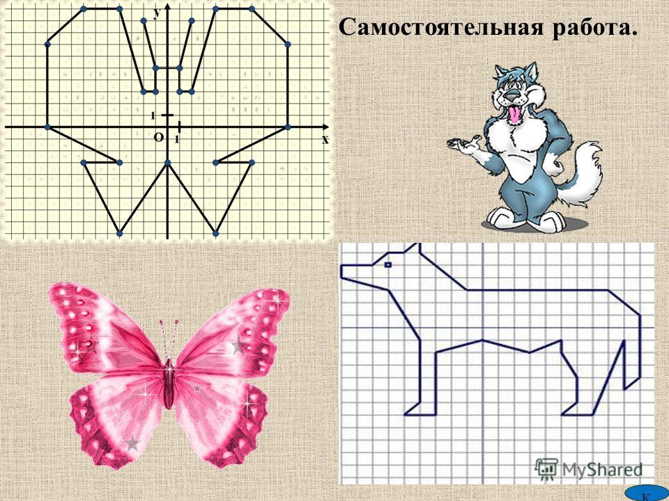 x y O 1 1 К М А В Р S С D а) (-2;2)б) (2;-1)