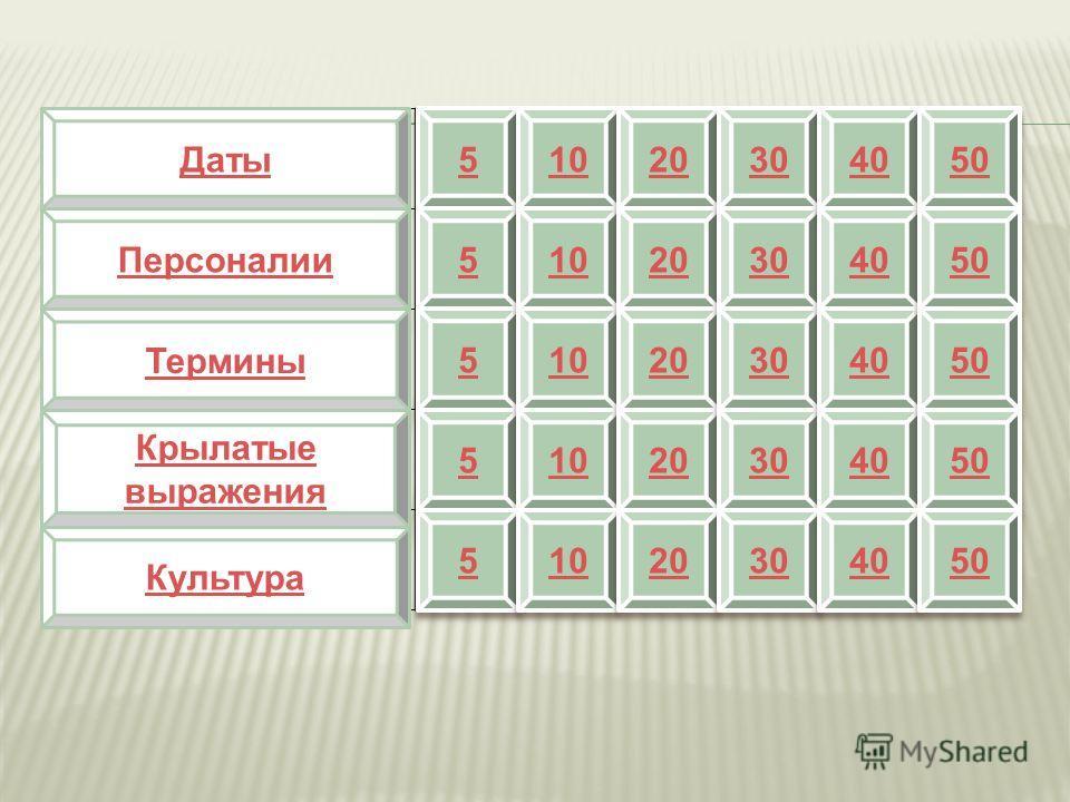 Даты Персоналии Культура Крылатые выражения 5 5 5 5 5 5 5 5 10 20 30 40 50 Термины 5 5 10 20 30 40 50