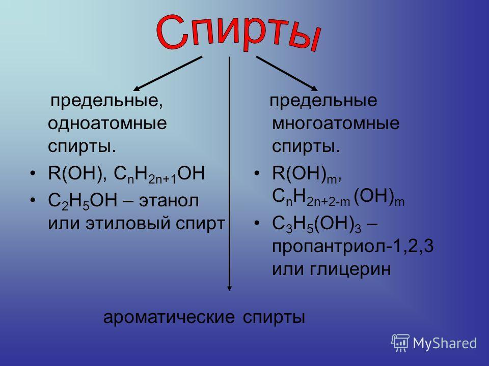 предельные, одноатомные спирты. R(OH), C n H 2n+1 OН С 2 Н 5 ОН – этанол или этиловый спирт предельные многоатомные спирты. R(OH) m, C n H 2n+2-m (OH) m С 3 Н 5 (ОН) 3 – пропантриол-1,2,3 или глицерин ароматические спирты