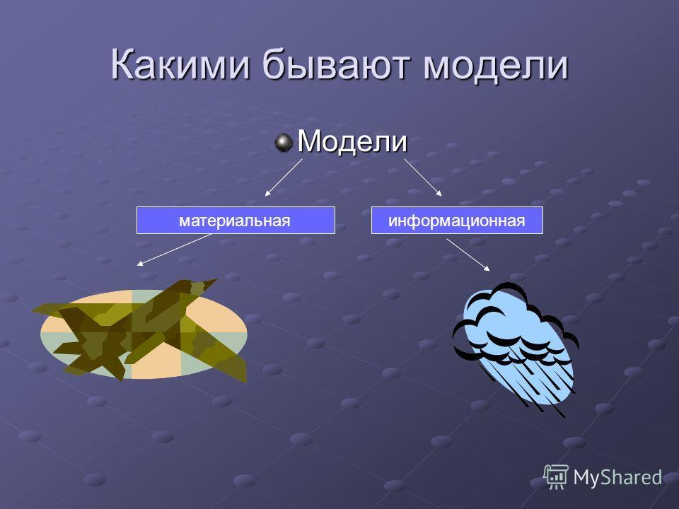 Какими бывают модели Модели материальнаяинформационная