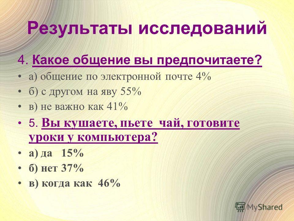 Результаты исследований 4. Какое общение вы предпочитаете? а) общение по электронной почте 4% б) с другом на яву 55% в) не важно как 41% 5. Вы кушаете, пьете чай, готовите уроки у компьютера? а) да 15% б) нет 37% в) когда как 46%
