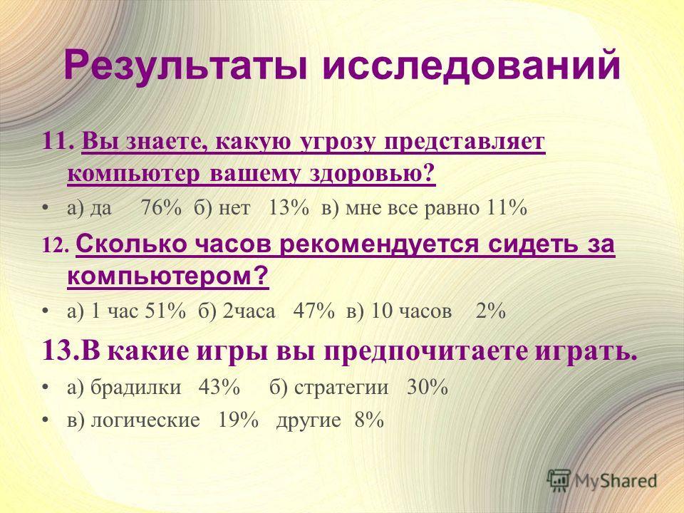 Результаты исследований 11. Вы знаете, какую угрозу представляет компьютер вашему здоровью? a) да 76% б) нет 13% в) мне все равно 11% 12. Сколько часов рекомендуется сидеть за компьютером? a) 1 час 51% б) 2часа 47% в) 10 часов 2% 13.В какие игры вы п