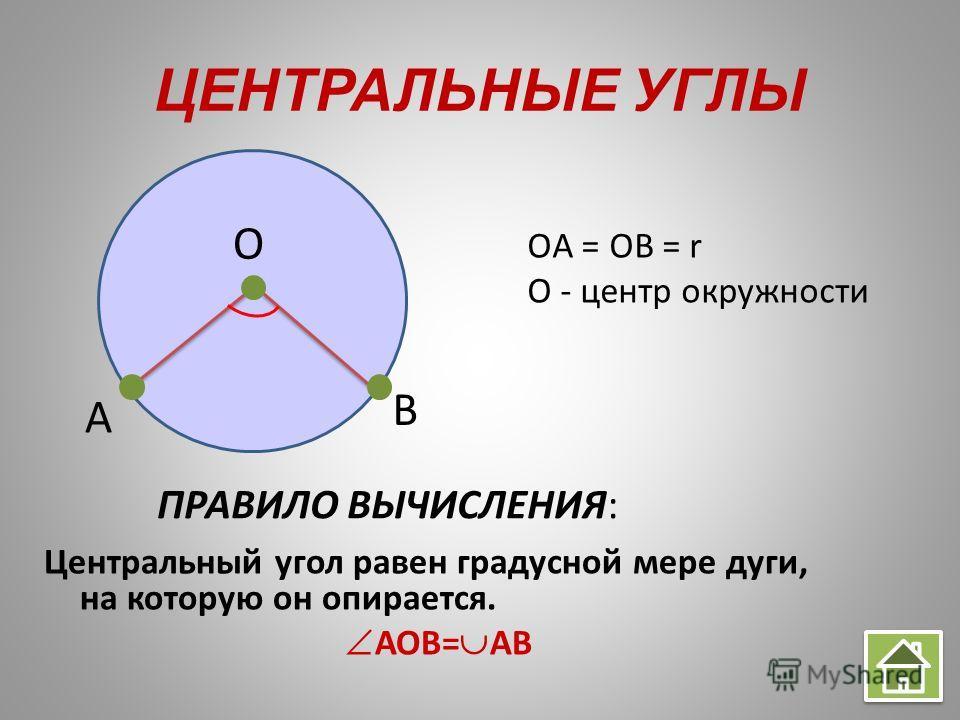 ЦЕНТРАЛЬНЫЕ УГЛЫ Центральный угол равен градусной мере дуги, на которую он опирается. AOB= AB OA = OB = r O - центр окружности ПРАВИЛО ВЫЧИСЛЕНИЯ: А В O