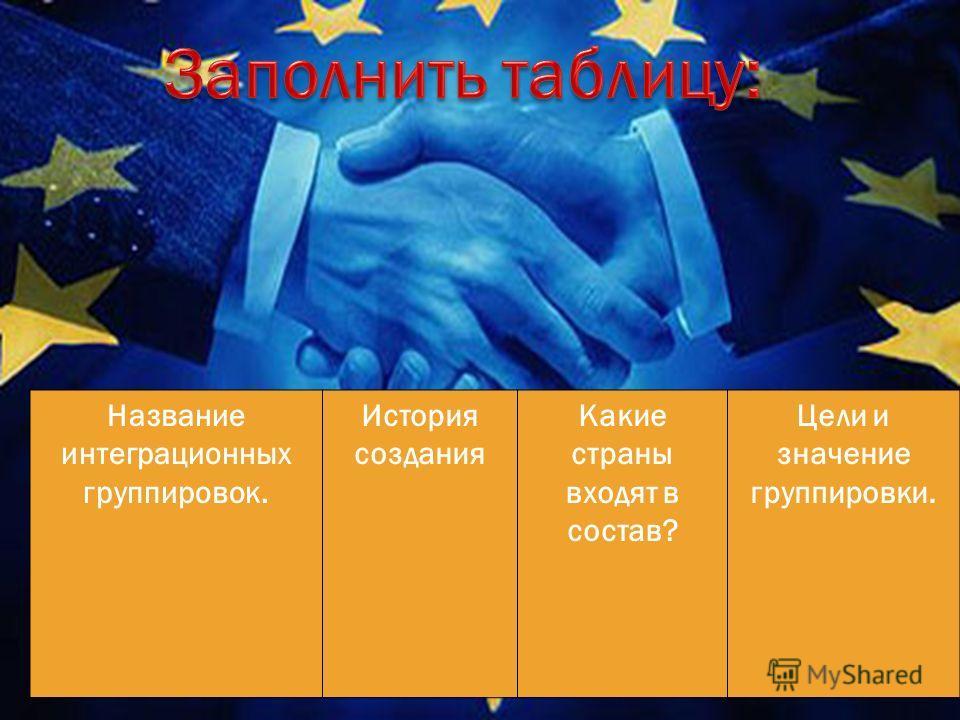 Название интеграционных группировок. История создания Какие страны входят в состав? Цели и значение группировки.