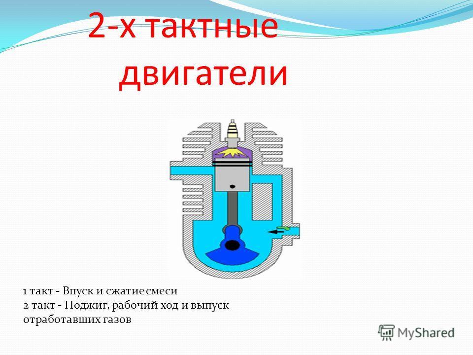 2-х тактные двигатели 1 такт - Впуск и сжатие смеси 2 такт - Поджиг, рабочий ход и выпуск отработавших газов