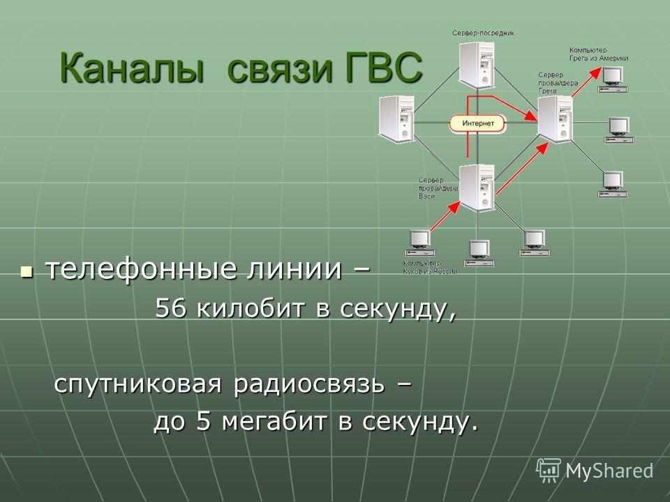 Каналы связи ГВС телефонные линии – телефонные линии – 56 килобит в секунду, спутниковая радиосвязь – до 5 мегабит в секунду.