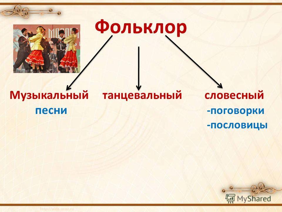 Фольклор Музыкальный танцевальный словесный песни -поговорки -пословицы