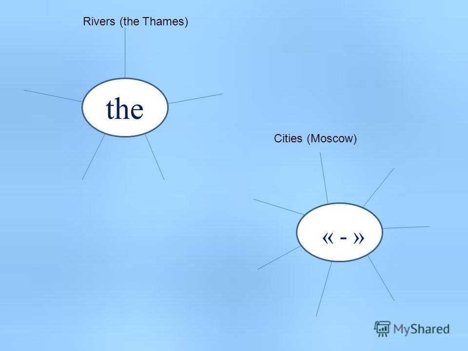 the « - » Cities (Moscow) Rivers (the Thames)