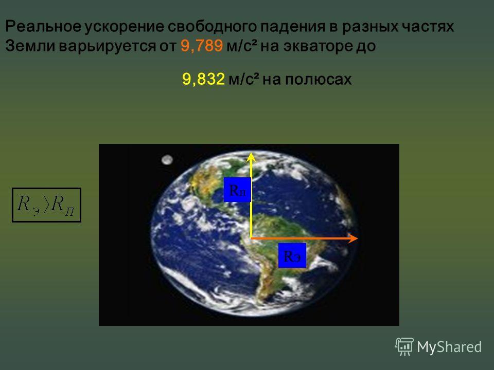 Реальное ускорение свободного падения в разных частях Земли варьируется от 9,789 м/с² на экваторе до 9,832 м/с² на полюсах RпRп RэRэ