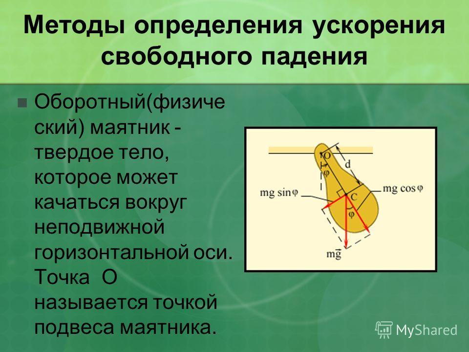 Методы определения ускорения свободного падения Оборотный(физиче ский) маятник - твердое тело, которое может качаться вокруг неподвижной горизонтальной оси. Точка О называется точкой подвеса маятника.