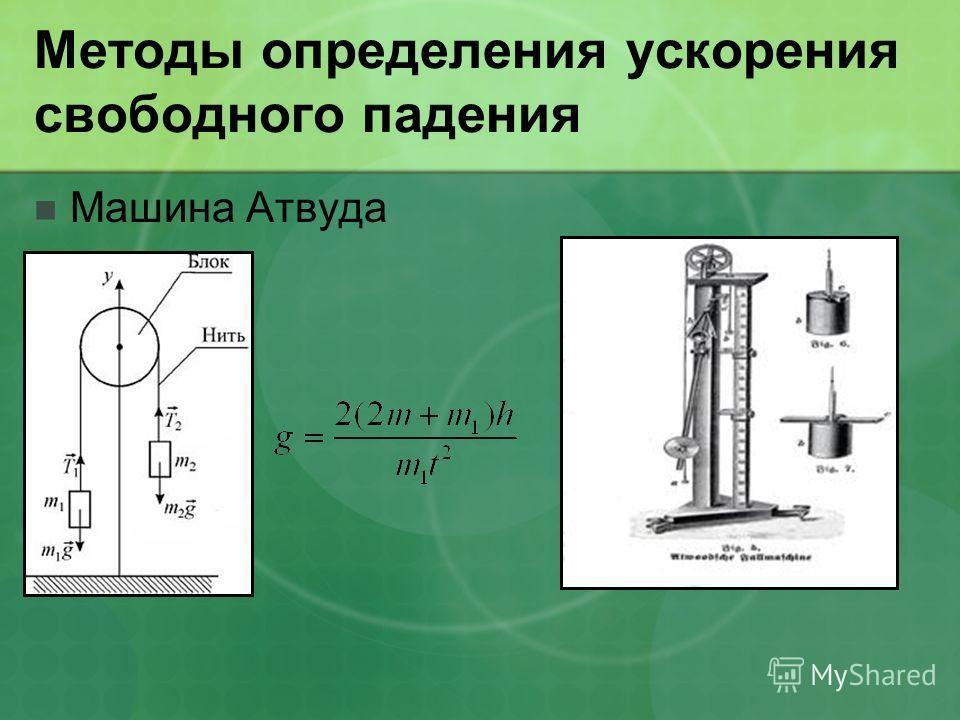 Методы определения ускорения свободного падения Машина Атвуда