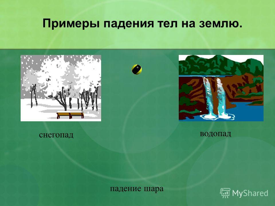 Примеры падения тел на землю. снегопад водопад падение шара
