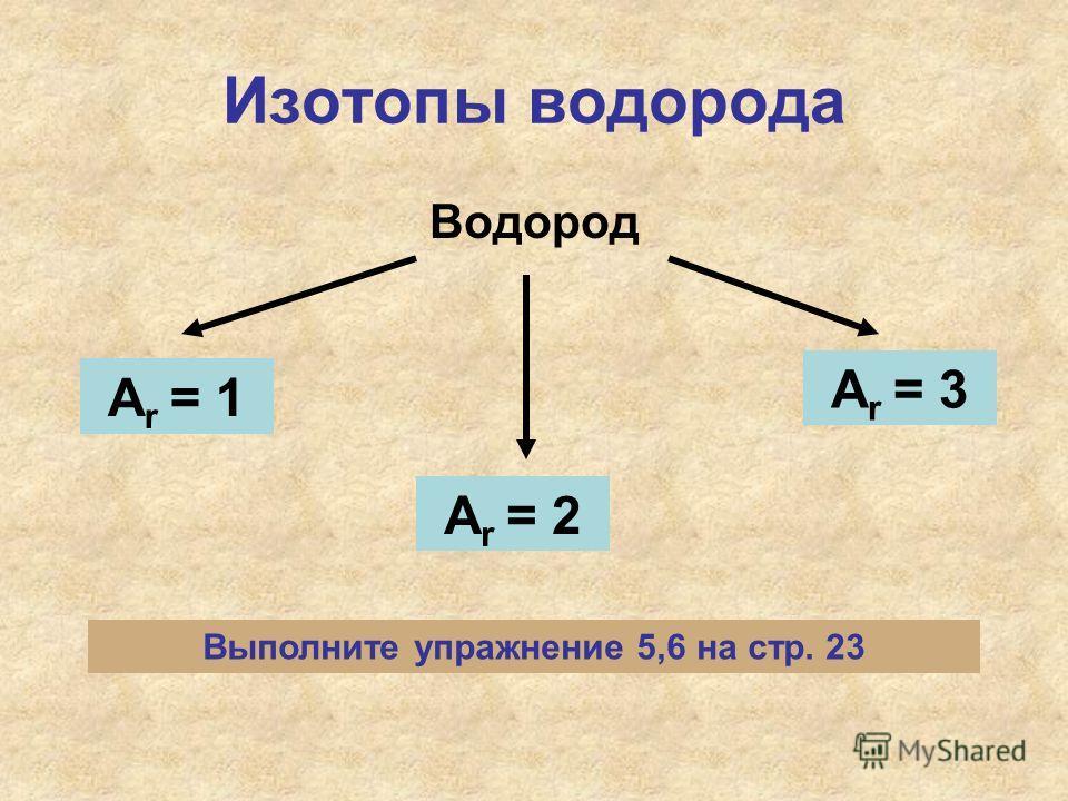 Изотопы водорода Водород А r = 1 А r = 2 А r = 3 Выполните упражнение 5,6 на стр. 23