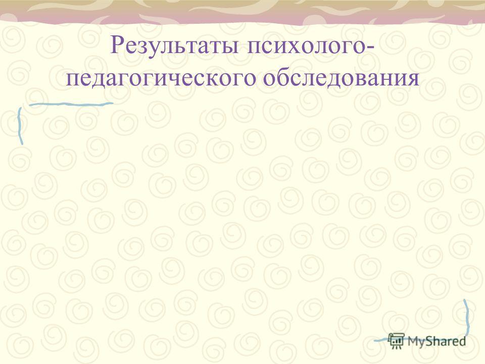 Результаты психолого- педагогического обследования