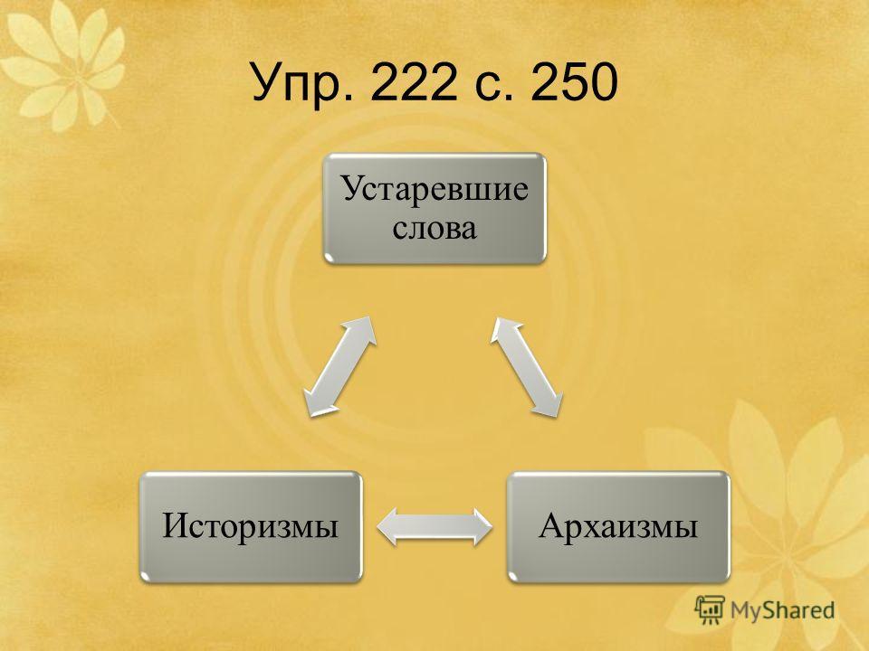 Упр. 222 с. 250 Устаревшие слова АрхаизмыИсторизмы