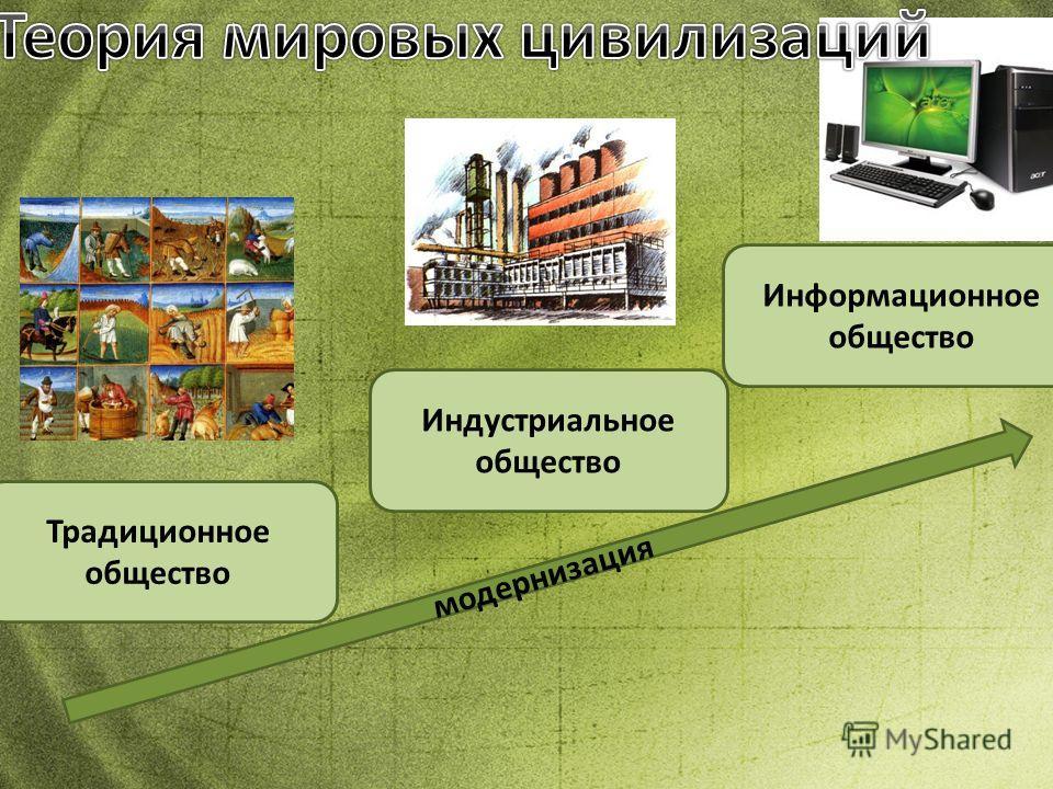 Традиционное общество Индустриальное общество Информационное общество модернизация