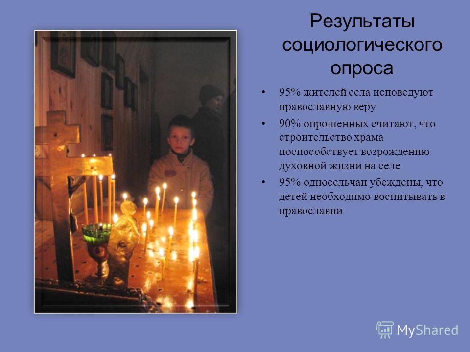 Результаты социологического опроса 95% жителей села исповедуют православную веру 90% опрошенных считают, что строительство храма поспособствует возрождению духовной жизни на селе 95% односельчан убеждены, что детей необходимо воспитывать в православи