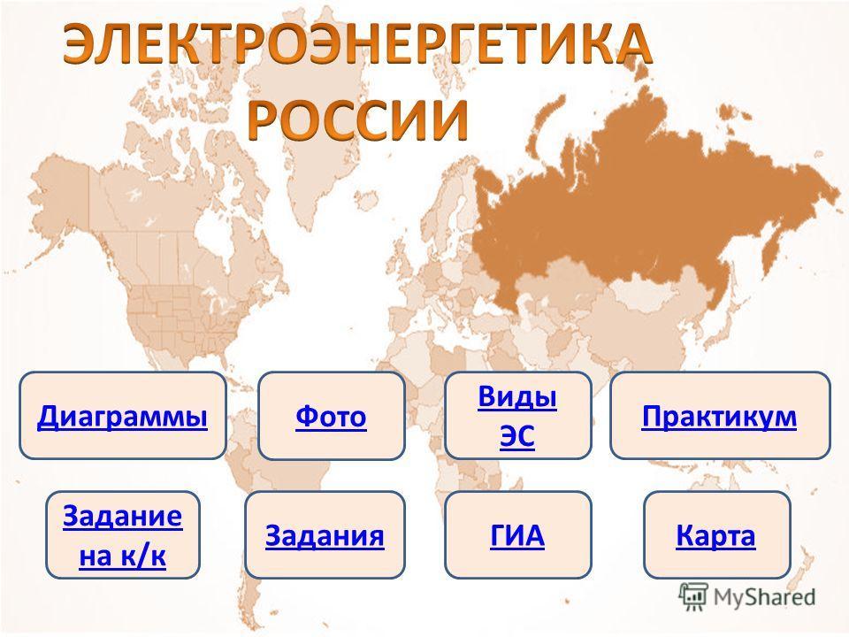 Диаграммы Фото Виды ЭС Практикум Задание на к/к ЗаданияГИАКарта