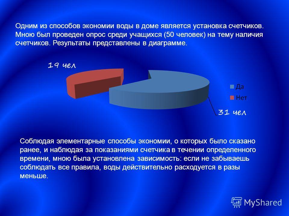 Одним из способов экономии воды в доме является установка счетчиков. Мною был проведен опрос среди учащихся (50 человек) на тему наличия счетчиков. Результаты представлены в диаграмме. Соблюдая элементарные способы экономии, о которых было сказано ра