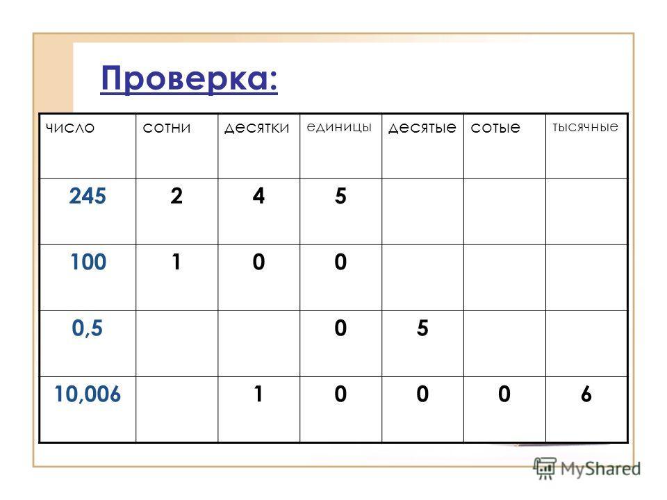 Проверка: числосотнидесятки единицы десятыесотые тысячные 245245 100100 0,505 10,00610006