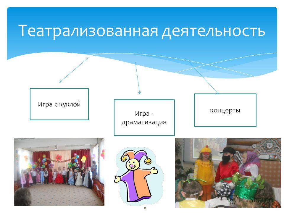 Театрализованная деятельность Игра с куклой Игра - драматизация концерты