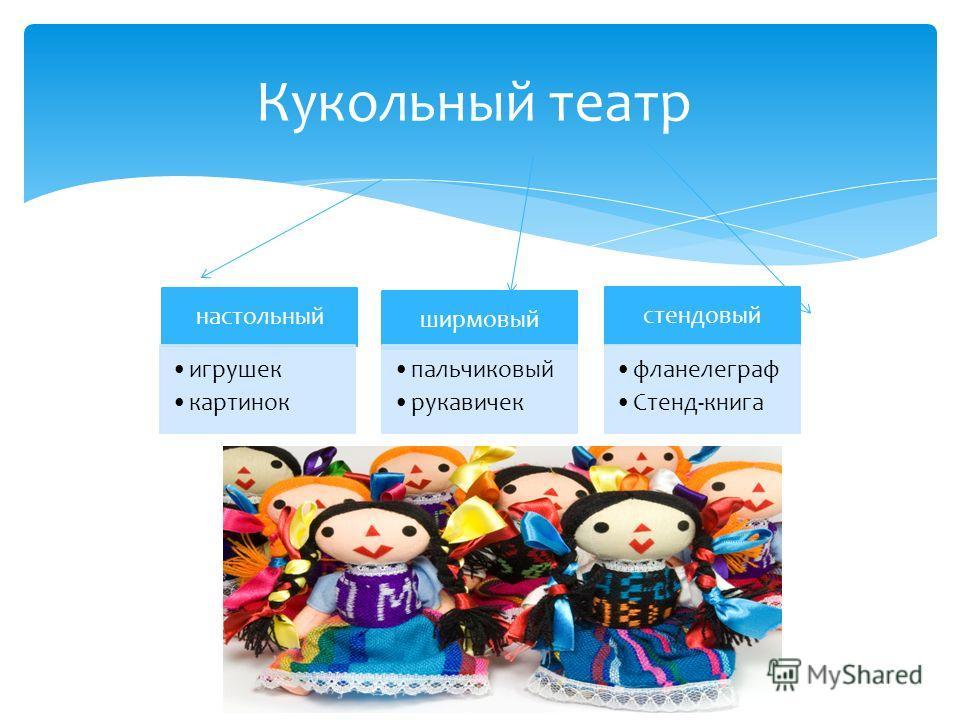 Кукольный театр настольный игрушек картинок ширмовый пальчиковый рукавичек стендовый фланелеграф Стенд-книга