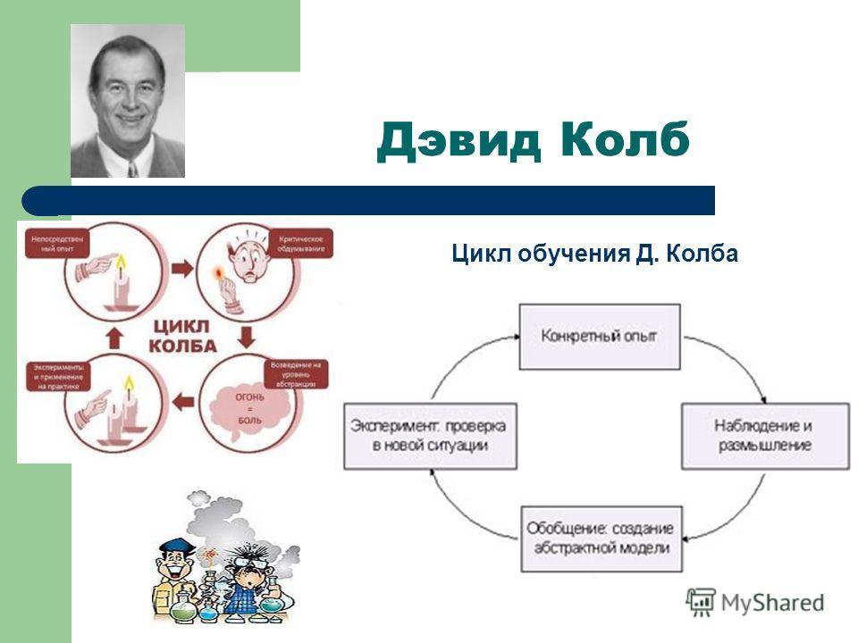 Дэвид Колб Цикл обучения Д. Колба
