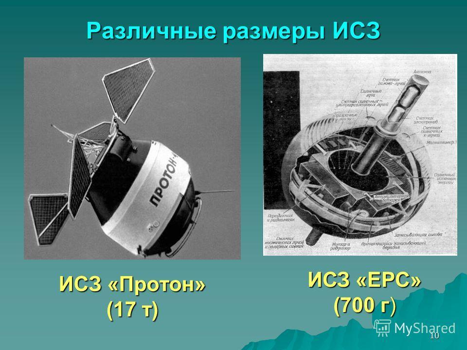 10 ИСЗ «Протон» (17 т) Различные размеры ИСЗ ИСЗ «ЕРС» (700 г)
