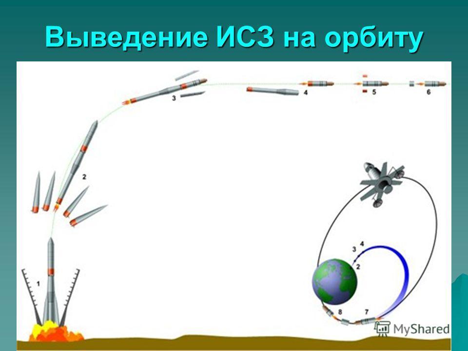 12 Выведение ИСЗ на орбиту