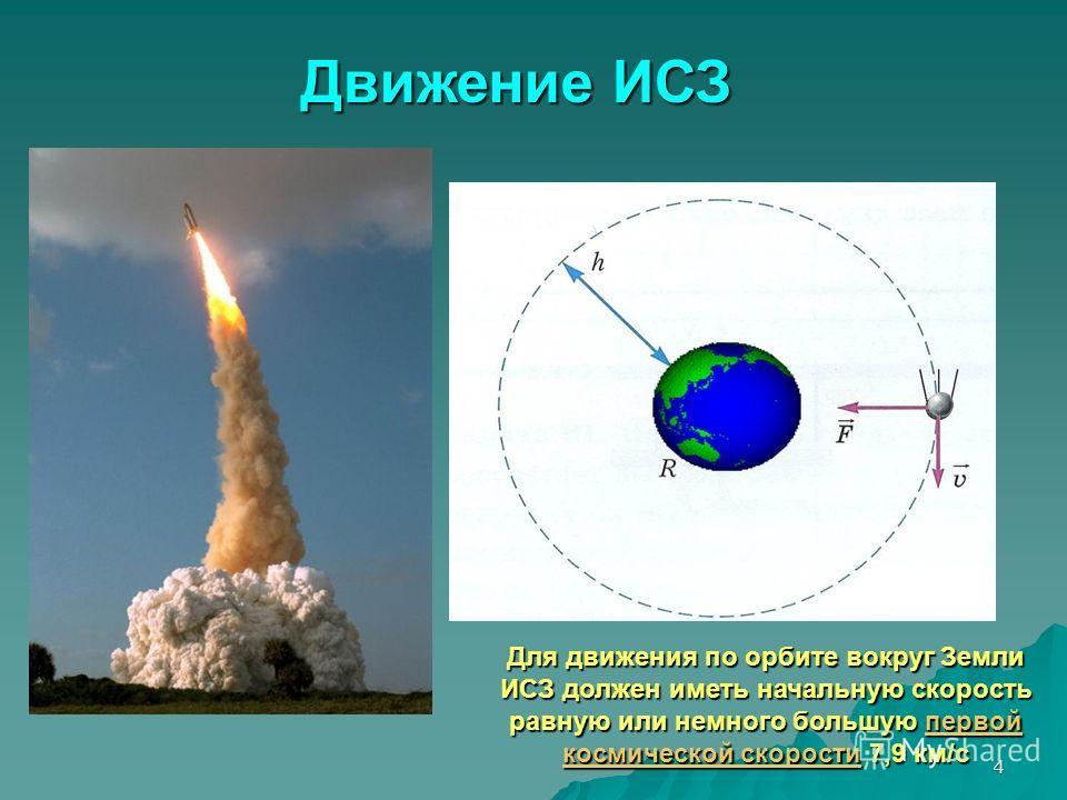 4 Движение ИСЗ Для движения по орбите вокруг Земли ИСЗ должениметь начальную скорость равную или немного большую первой космической скорости 7,9 км/с Для движения по орбите вокруг Земли ИСЗ должен иметь начальную скорость равную или немного большую п