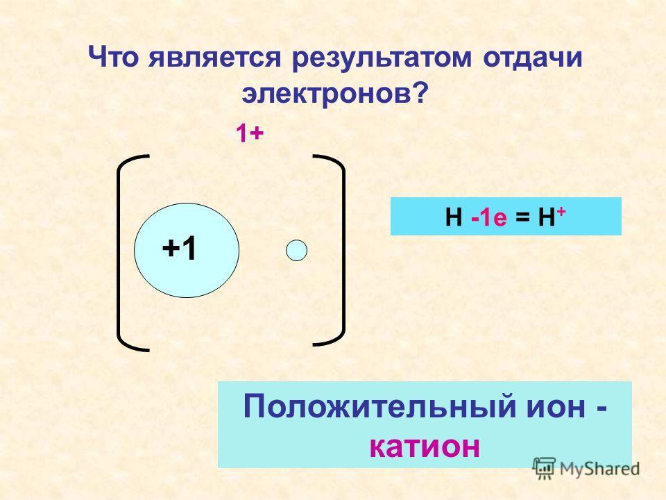 +1 Что является результатом отдачи электронов? Положительный ион - катион 1+ Н -1е = Н +