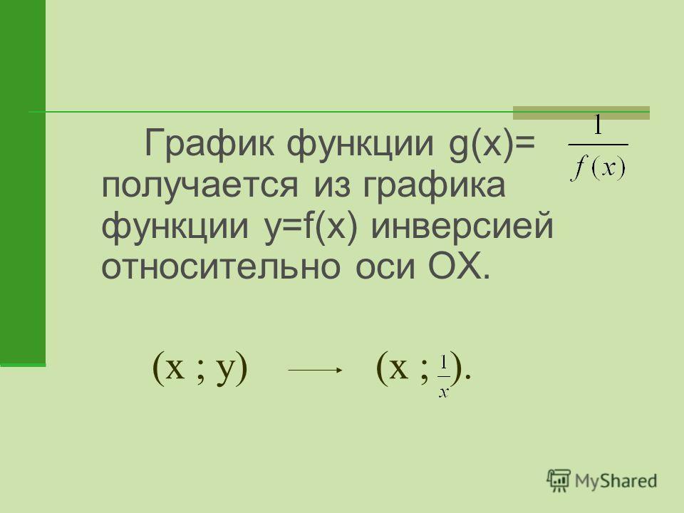 (х ; у) (х ; ). График функции g(x)= получается из графика функции y=f(x) инверсией относительно оси ОХ.