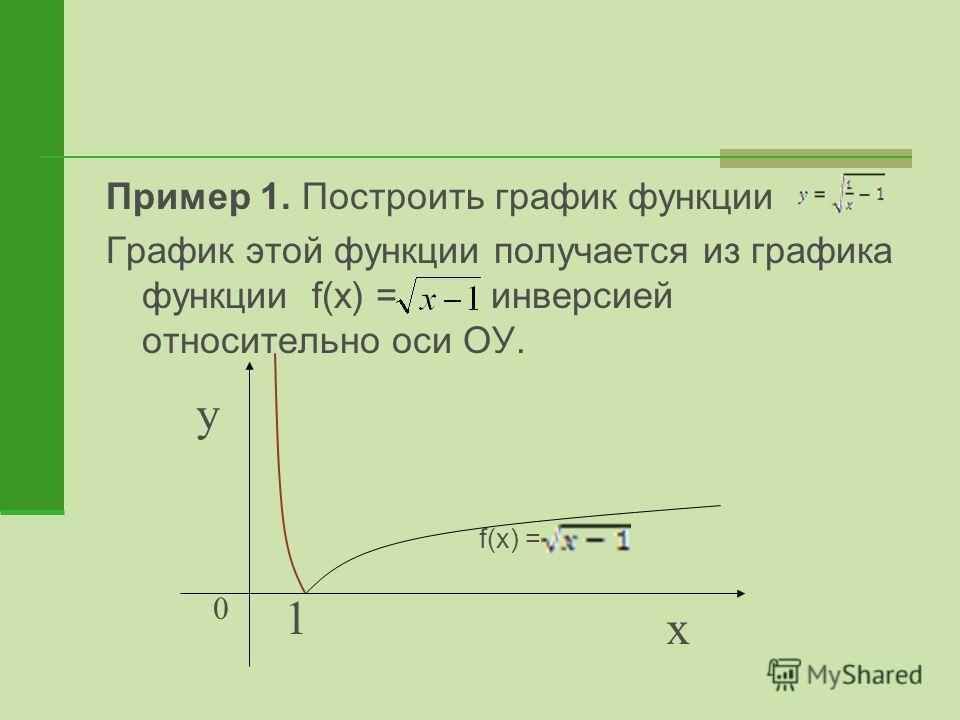 Пример 1. Построить график функции График этой функции получается из графика функции f(x) = инверсией относительно оси ОУ. y x 1 f(x) = 0