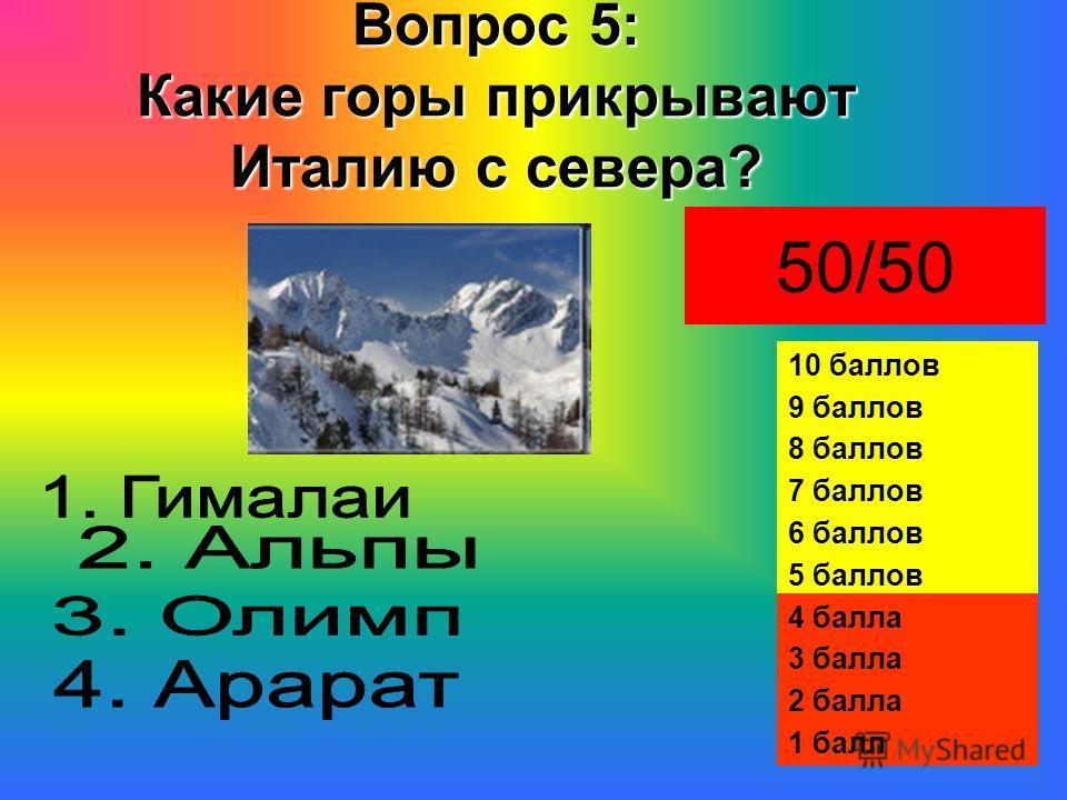 Вопрос 5: Какие горы прикрывают Италию с севера? 50/50 10 баллов 9 баллов 8 баллов 7 баллов 6 баллов 5 баллов 4 балла 3 балла 2 балла 1 балл