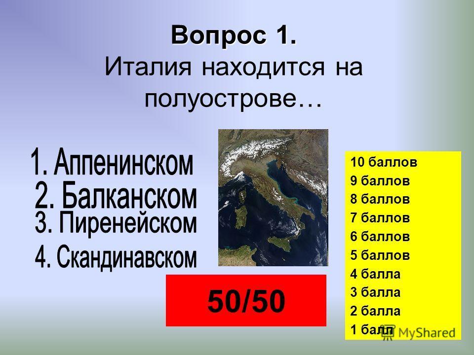 Вопрос 1. Вопрос 1. Италия находится на полуострове… 50/50 10 баллов 9 баллов 8 баллов 7 баллов 6 баллов 5 баллов 4 балла 3 балла 2 балла 1 балл