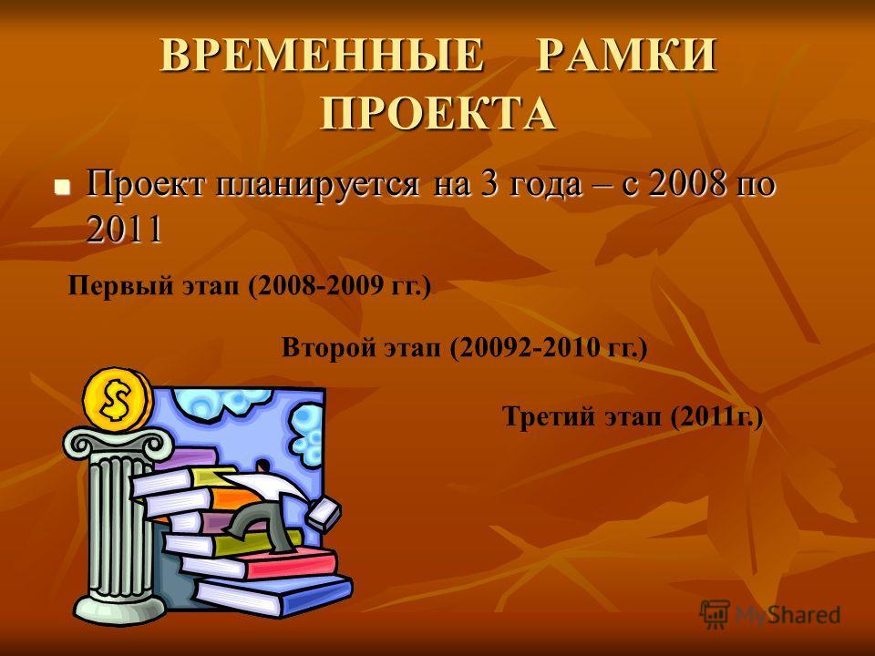 ВРЕМЕННЫЕ РАМКИ ПРОЕКТА Проект планируется на 3 года – с 2008 по 2011 Проект планируется на 3 года – с 2008 по 2011 Первый этап (2008-2009 гг.) Второй этап (20092-2010 гг.) Третий этап (2011г.)