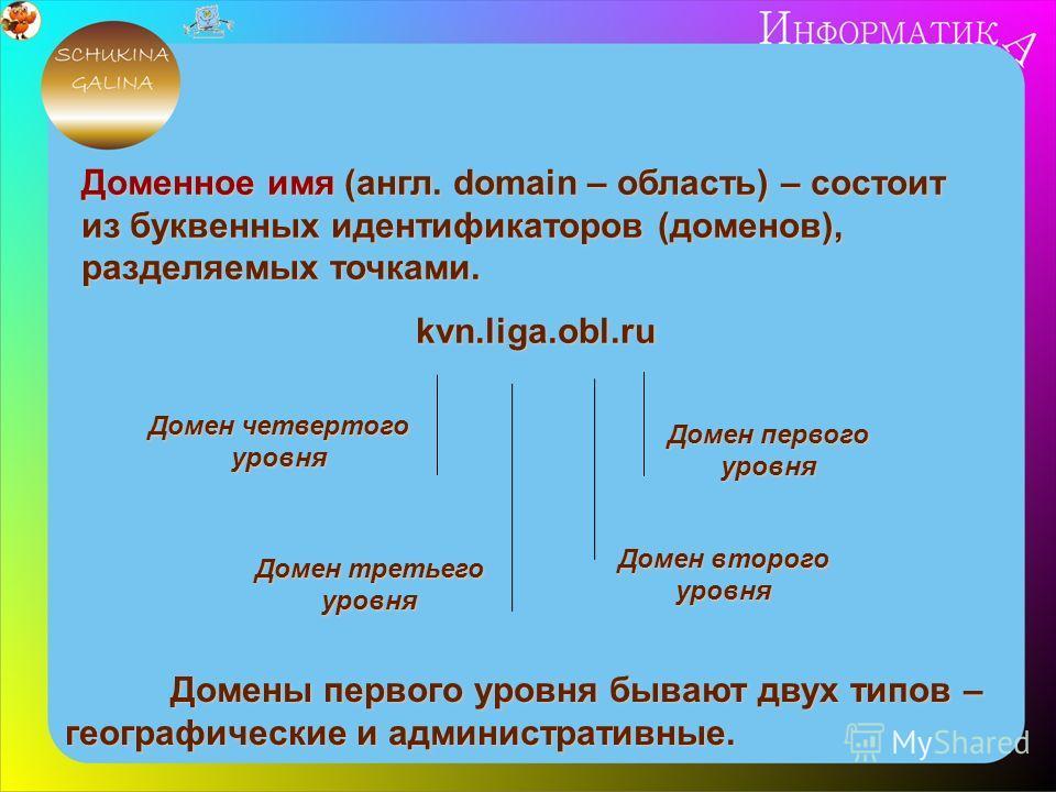 Доменное имя (англ. domain – область) – состоит из буквенных идентификаторов (доменов), разделяемых точками. kvn.liga.obl.ru Домен первого уровня Домен второго уровня Домен третьего уровня Домен четвертого уровня Домены первого уровня бывают двух тип