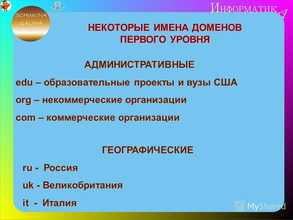 НЕКОТОРЫЕ ИМЕНА ДОМЕНОВ ПЕРВОГО УРОВНЯ АДМИНИСТРАТИВНЫЕ edu – образовательные проекты и вузы США org – некоммерческие организации сom – коммерческие организации ГЕОГРАФИЧЕСКИЕ ru - Россия uk - Великобритания it - Италия