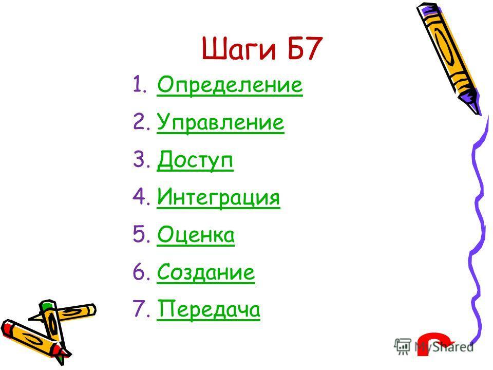 Шаги Б7 1.ОпределениеОпределение 2.УправлениеУправление 3.ДоступДоступ 4.ИнтеграцияИнтеграция 5.ОценкаОценка 6.СозданиеСоздание 7.ПередачаПередача
