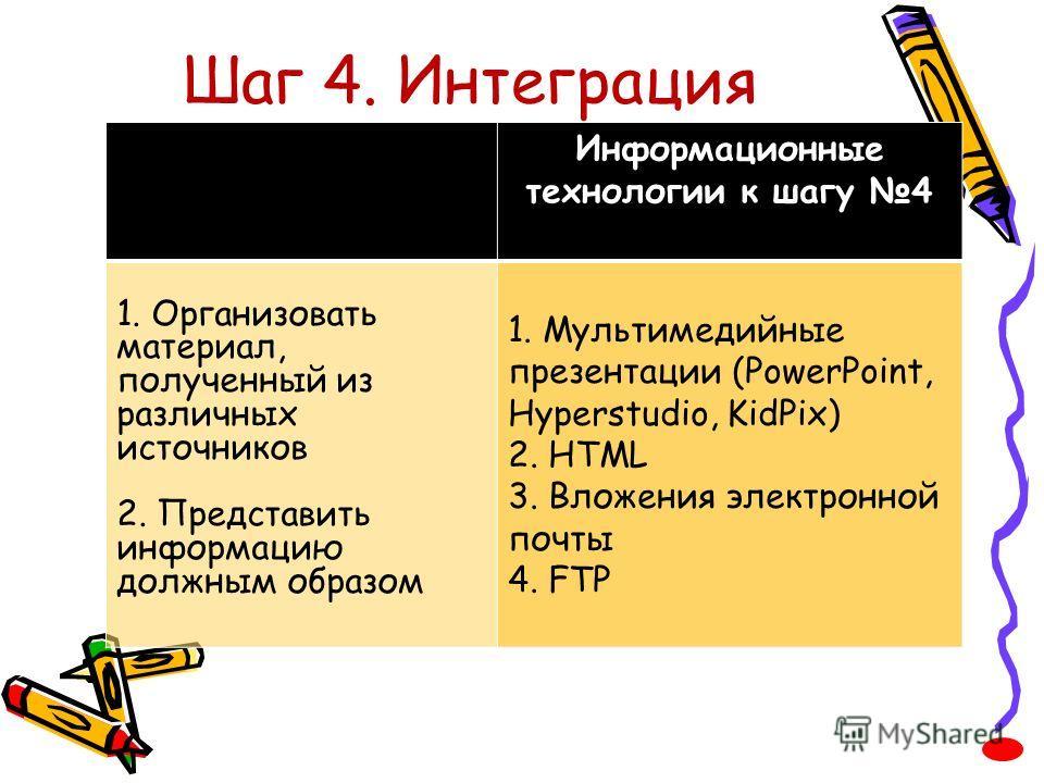Шаг 4. Интеграция Информационные технологии к шагу 4 1. Организовать материал, полученный из различных источников 2. Представить информацию должным образом 1. Мультимедийные презентации (PowerPoint, Hyperstudio, KidPix) 2. HTML 3. Вложения электронно