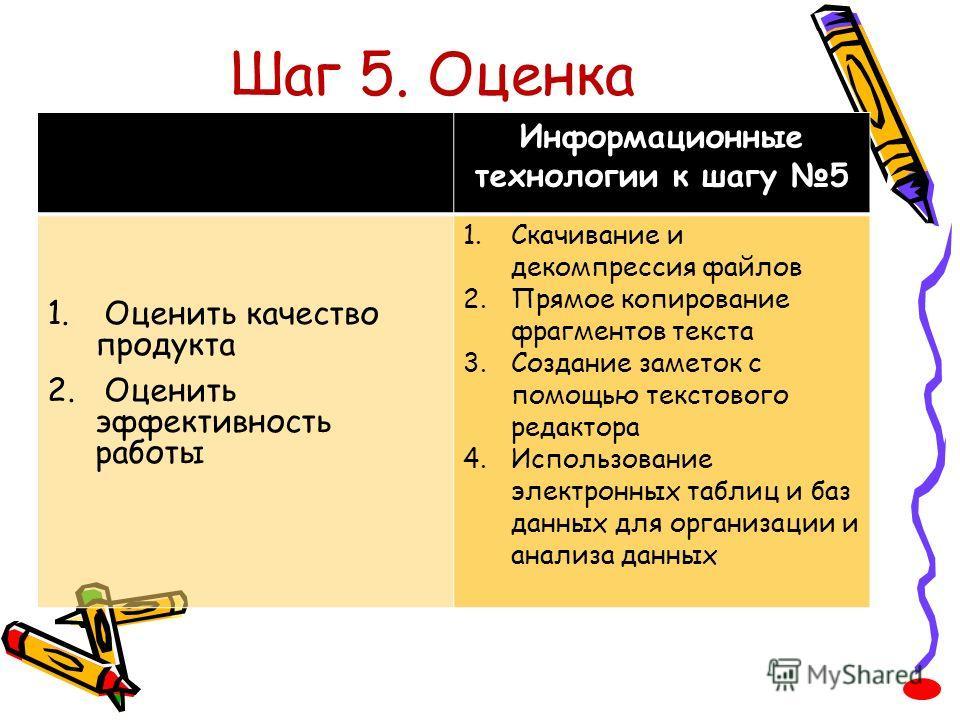 Шаг 5. Оценка Информационные технологии к шагу 5 1. Оценить качество продукта 2. Оценить эффективность работы 1.Скачивание и декомпрессия файлов 2.Прямое копирование фрагментов текста 3.Создание заметок с помощью текстового редактора 4.Использование