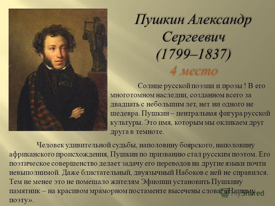 Пушкин Александр Сергеевич (1799–1837) 4 место Пушкин Александр Сергеевич (1799–1837) 4 место Солнце русской поэзии и прозы ! В его многотомном наследии, созданном всего за двадцать с небольшим лет, нет ни одного не шедевра. Пушкин – центральная фигу
