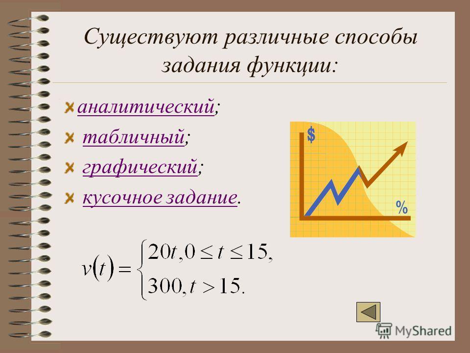 Существуют различные способы задания функции: аналитическийаналитический; табличный;табличный графический;графический кусочное задание.кусочное задание