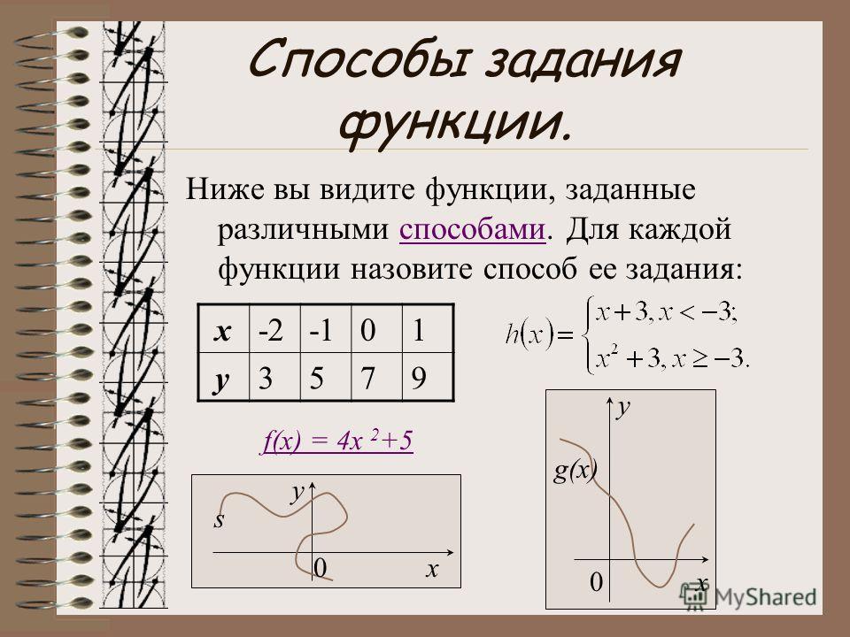 Способы задания функции. Ниже вы видите функции, заданные различными способами. Для каждой функции назовите способ ее задания:способами х-201 у3579 f(x) = 4x 2 +5 y x0 g(x) x y 0 s