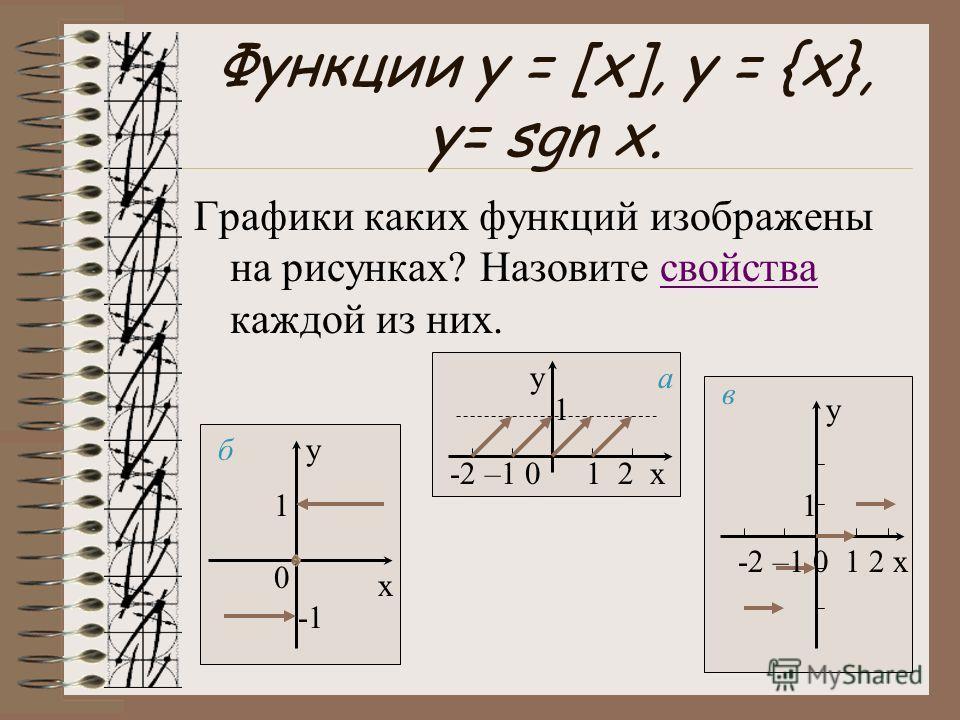 Функции у = [x], y = {x}, y= sgn x. Графики каких функций изображены на рисунках? Назовите свойства каждой из них.свойства у х-2 –1 01 2 1 а 0 1 х уб -2 –1 0 1 2 х у 1 в