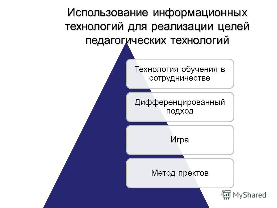 Технология обучения в сотрудничестве Дифференцированный подход ИграМетод пректов Использование информационных технологий для реализации целей педагогических технологий